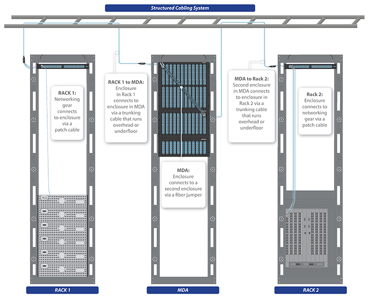 CABLExpress_DCStructCblGuide what is structured cabling? and why you should care cablexpress